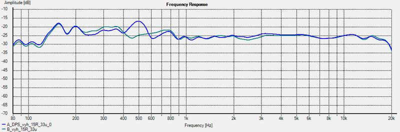 http://www.mervart.eu/!projects/!audio/PL10_CD78/A_B_final_compare_garaz_15R_3uF_HI__2x33uF_bass_0s.png